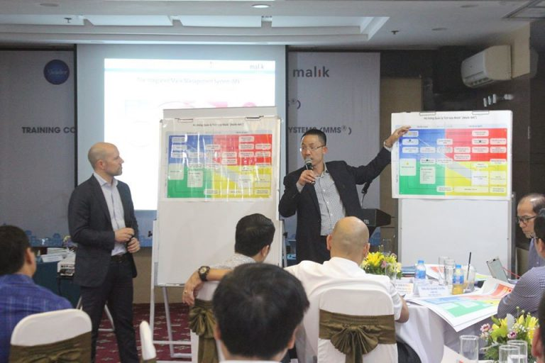 Experts of Malik Institute guided participants to practice The Integrated Malik Management System IMS®