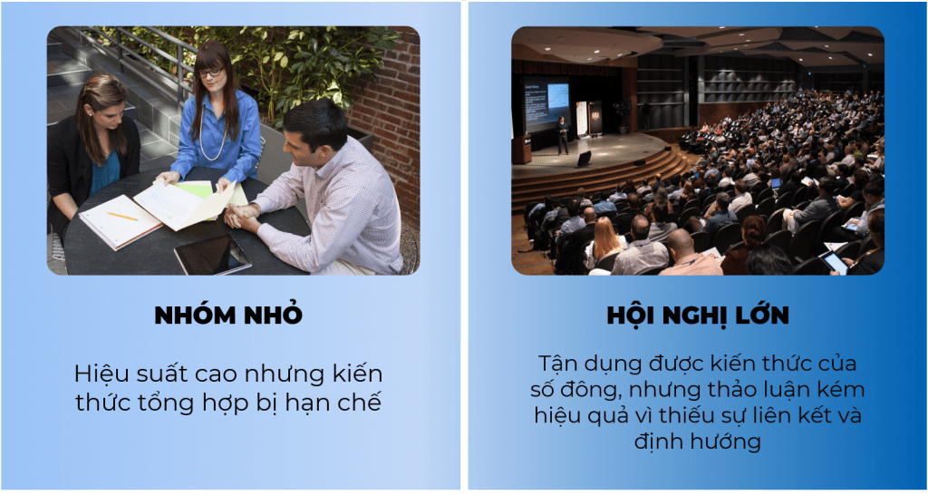 So sánh giữa các phương pháp hội họp thông thường